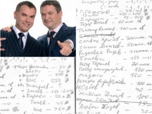 Смях в Залата! Списъкът на Бобокови е преписан от книга на Григор Лилов от 2003 г.